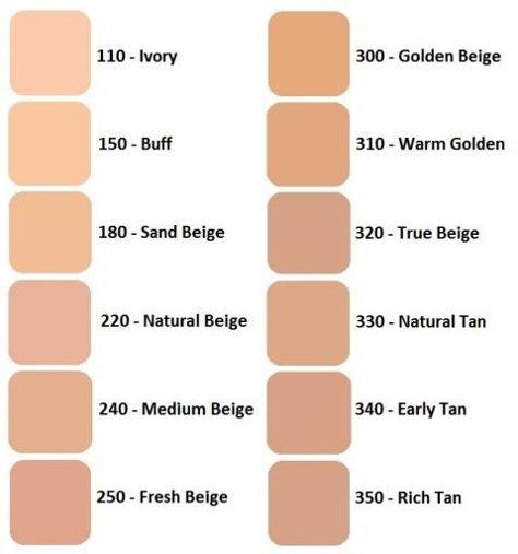 REVLON ColorStay podkład z pompką do skóry normalnej i suchej z kompleksem SoftFlex 110 Ivory 30ml                                  zdj.                                  2